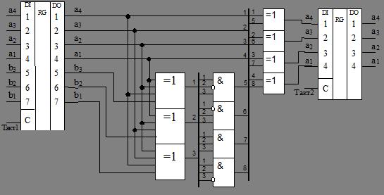 Синтез функциональной схемы